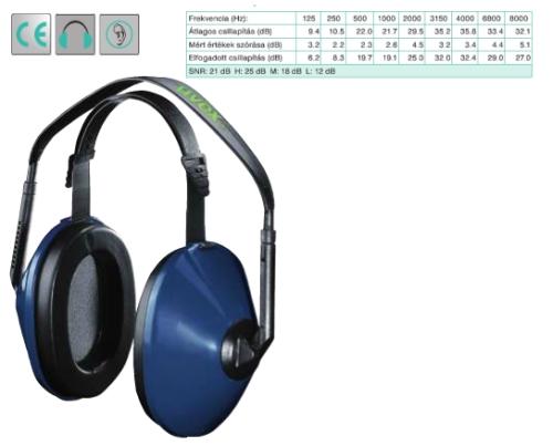 Uvex 1 villamos feszültség közelében használható dielektromos fültok (SNR:21 dB)