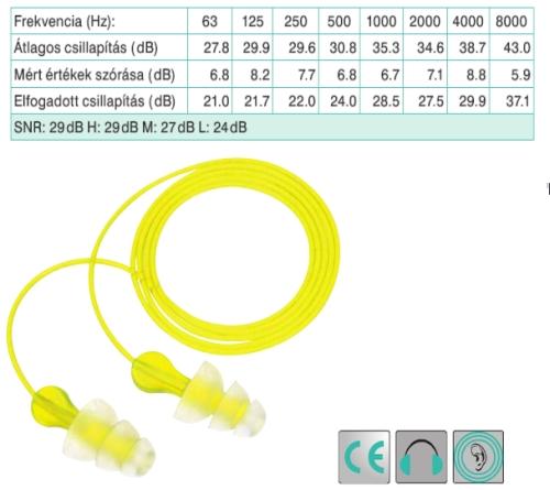 Next Tri-Flange lamellás füldugó, textil zsinórral (SNR 29dB)