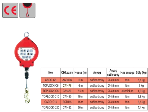 TopLock-C10 visszahúzható zuhanásgátló, 10 m acélkábel, műanyag ház, karabiner